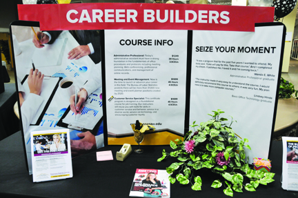 Open House Careers
