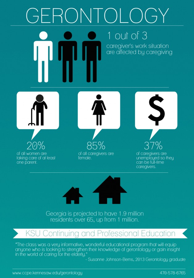 Gerontology Infographic
