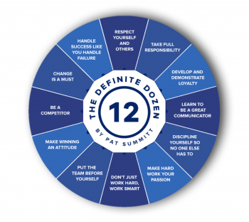 The Definite Dozen developed by Pat Summitt